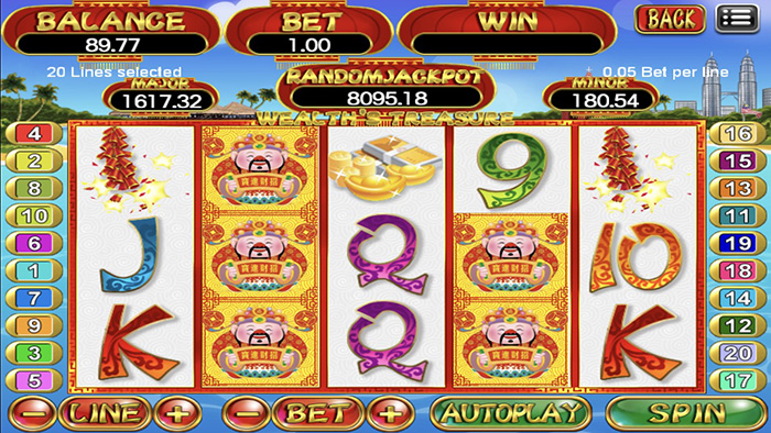 Wealth slot